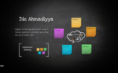 Ahmadiyya Title